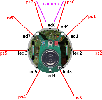 插图14-epuck传感器布局