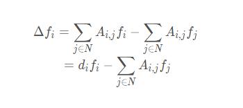 通俗全面理解图卷积与GCN网络(一):图与图卷积