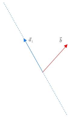 ab_vector