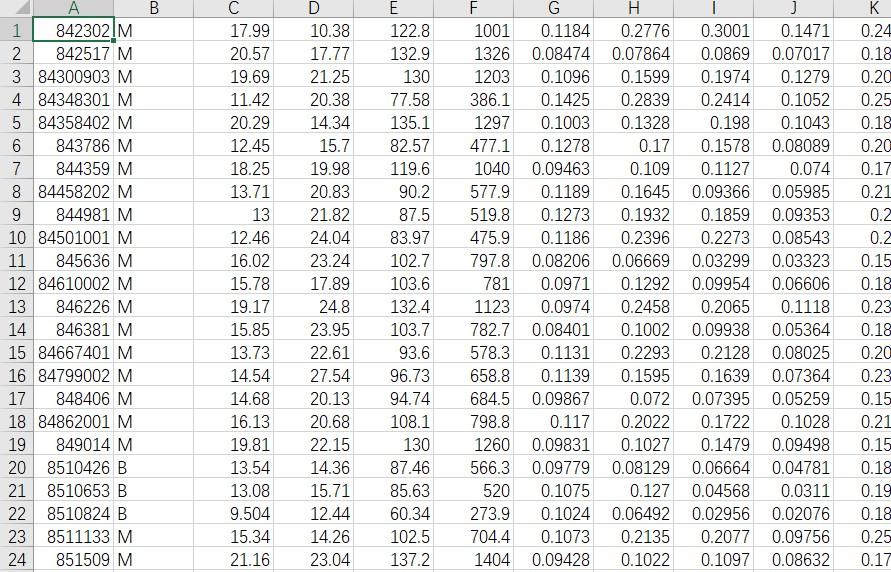 wdbc数据